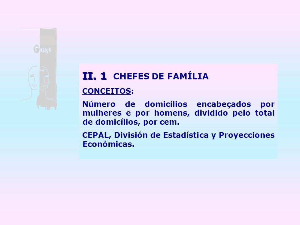 II. 1 CHEFES DE FAMÍLIA CONCEITOS: