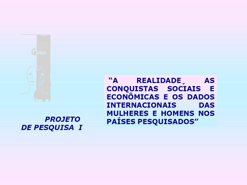 A REALIDADE¸ AS CONQUISTAS SOCIAIS E ECONÔMICAS E OS DADOS INTERNACIONAIS DAS MULHERES E HOMENS NOS PAÍSES PESQUISADOS