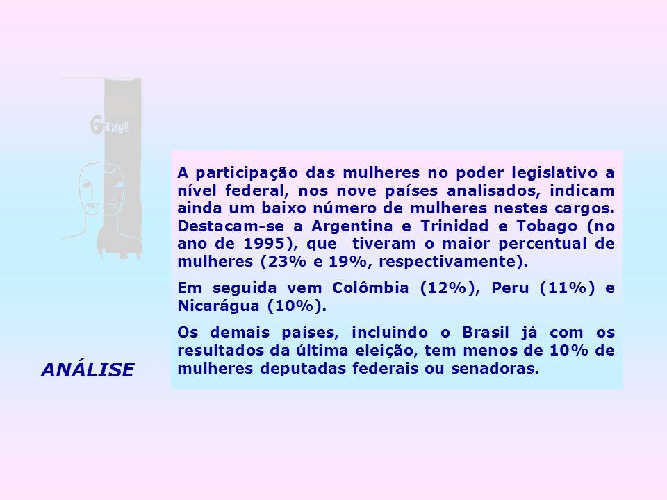 A participação das mulheres no poder legislativo a nível federal, nos nove países analisados, indicam ainda um baixo número de mulheres nestes cargos. Destacam-se a Argentina e Trinidad e Tobago (no ano de 1995), que tiveram o maior percentual de mulheres (23% e 19%, respectivamente).