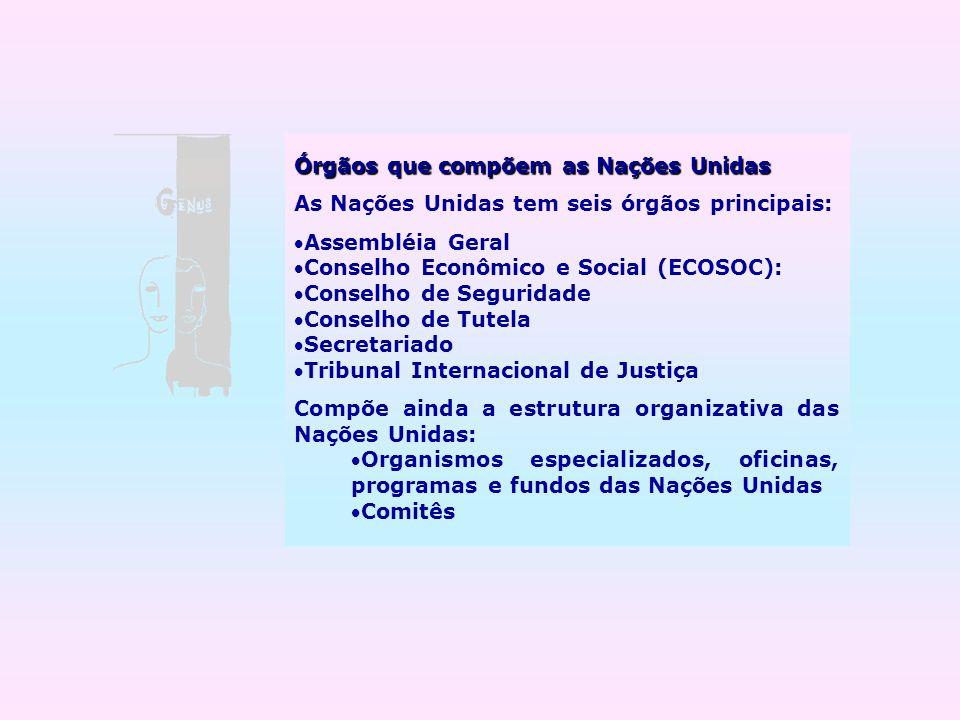 Órgãos que compõem as Nações Unidas