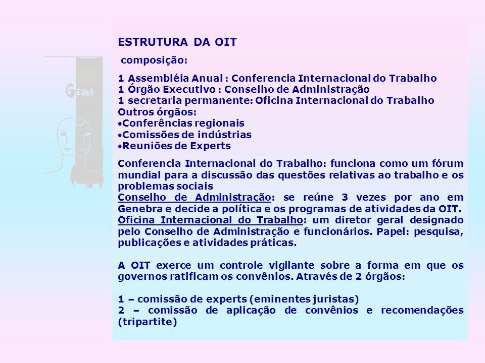 ESTRUTURA DA OIT composição:
