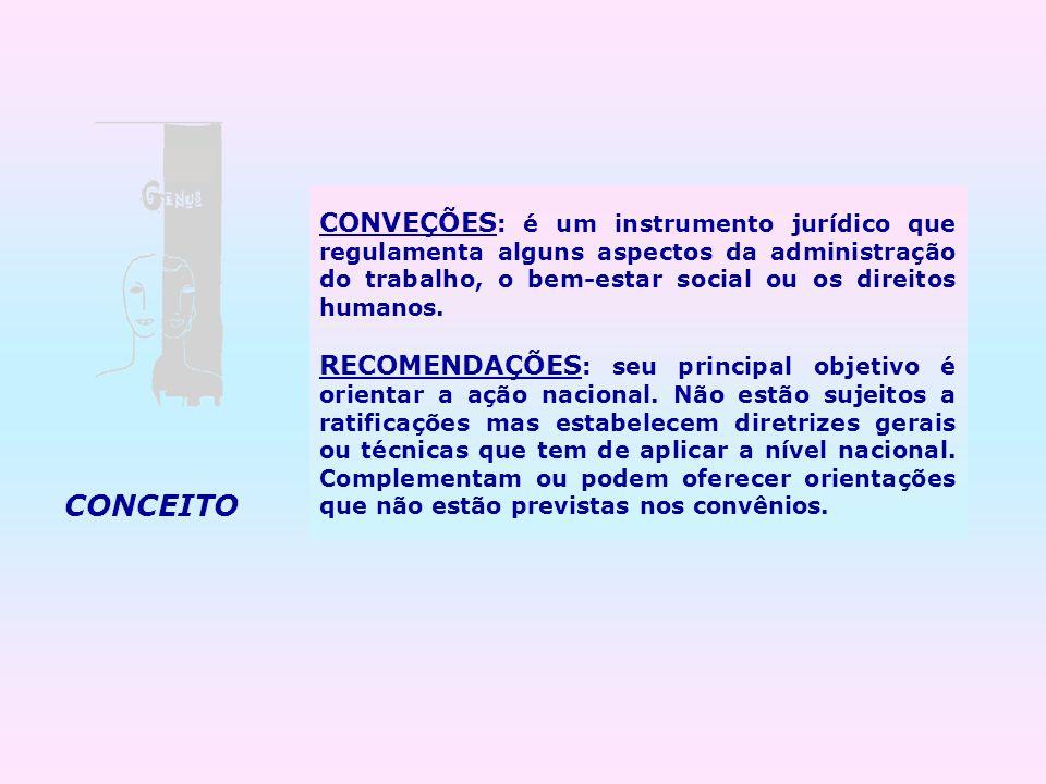 CONVEÇÕES: é um instrumento jurídico que regulamenta alguns aspectos da administração do trabalho, o bem-estar social ou os direitos humanos.