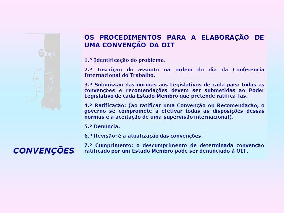 CONVENÇÕES OS PROCEDIMENTOS PARA A ELABORAÇÃO DE UMA CONVENÇÃO DA OIT