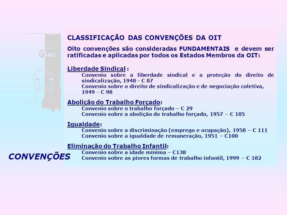 CONVENÇÕES CLASSIFICAÇÃO DAS CONVENÇÕES DA OIT