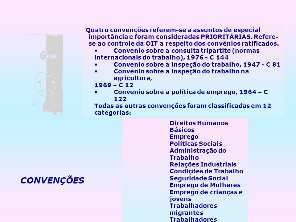 Quatro convenções referem-se a assuntos de especial importância e foram consideradas PRIORITÁRIAS. Refere-se ao controle da OIT a respeito dos convênios ratificados.