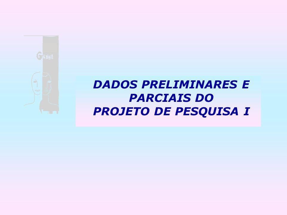 DADOS PRELIMINARES E PARCIAIS DO