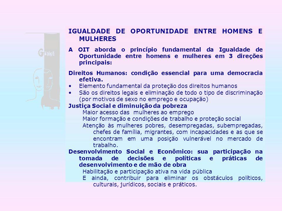 IGUALDADE DE OPORTUNIDADE ENTRE HOMENS E MULHERES