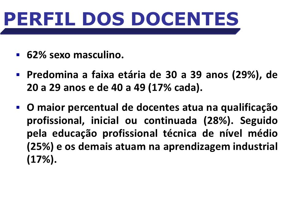PERFIL DOS DOCENTES 62% sexo masculino.