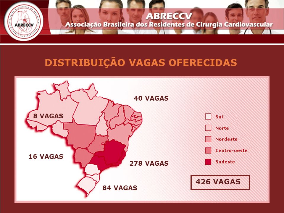 DISTRIBUIÇÃO VAGAS OFERECIDAS