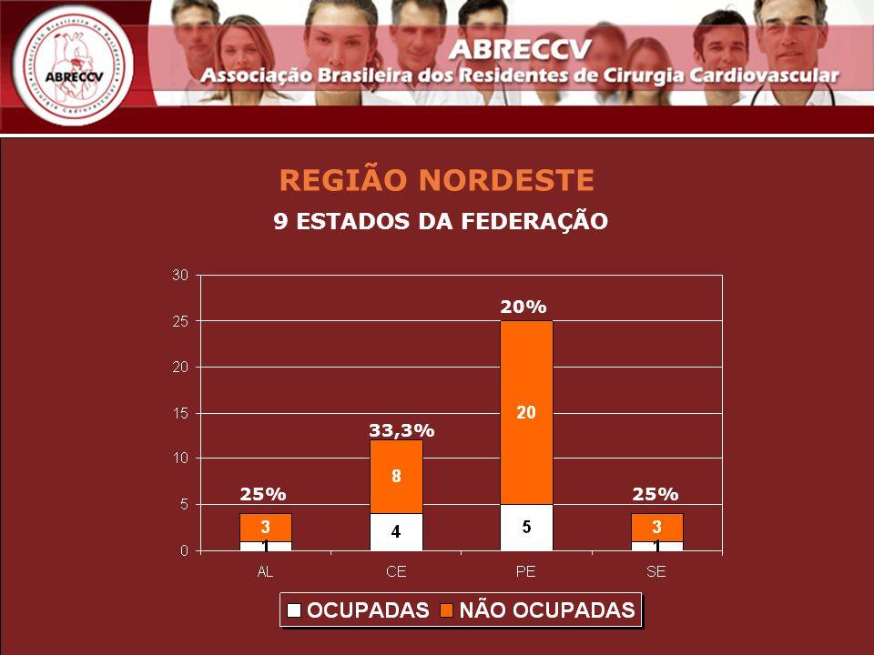 REGIÃO NORDESTE 9 ESTADOS DA FEDERAÇÃO