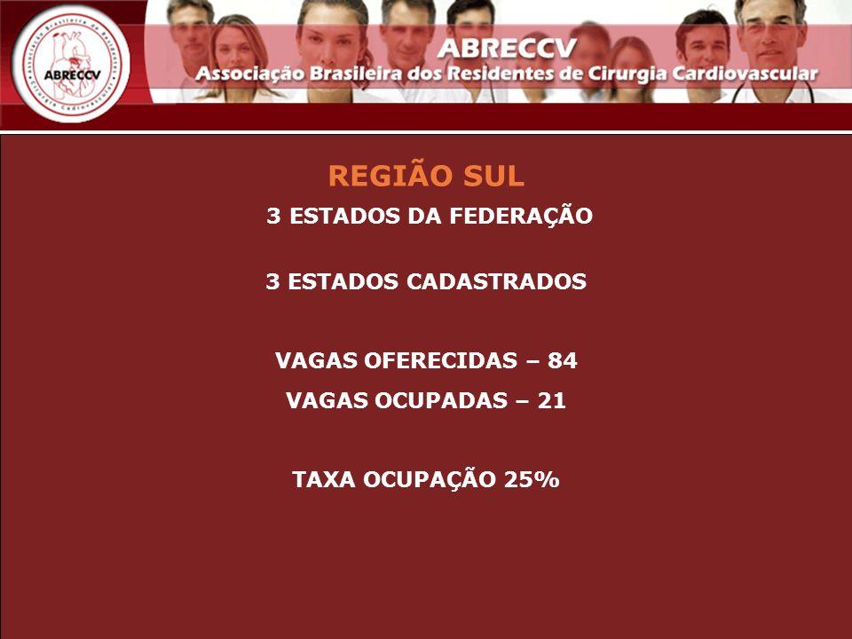 REGIÃO SUL 3 ESTADOS DA FEDERAÇÃO