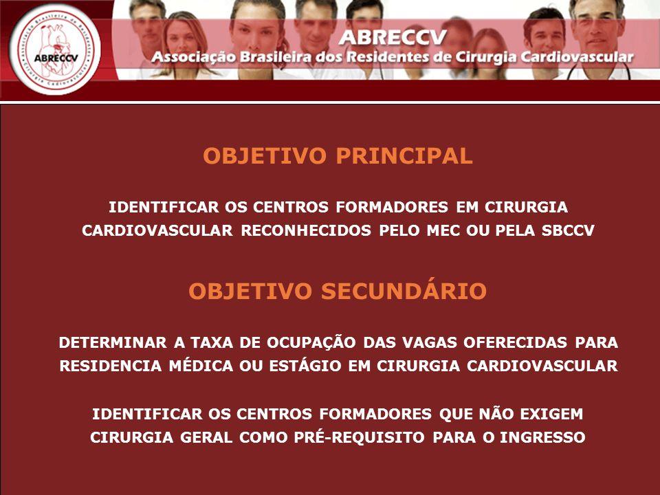 OBJETIVO PRINCIPAL OBJETIVO SECUNDÁRIO