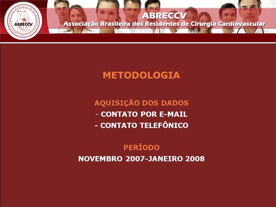 METODOLOGIA AQUISIÇÃO DOS DADOS CONTATO POR E-MAIL