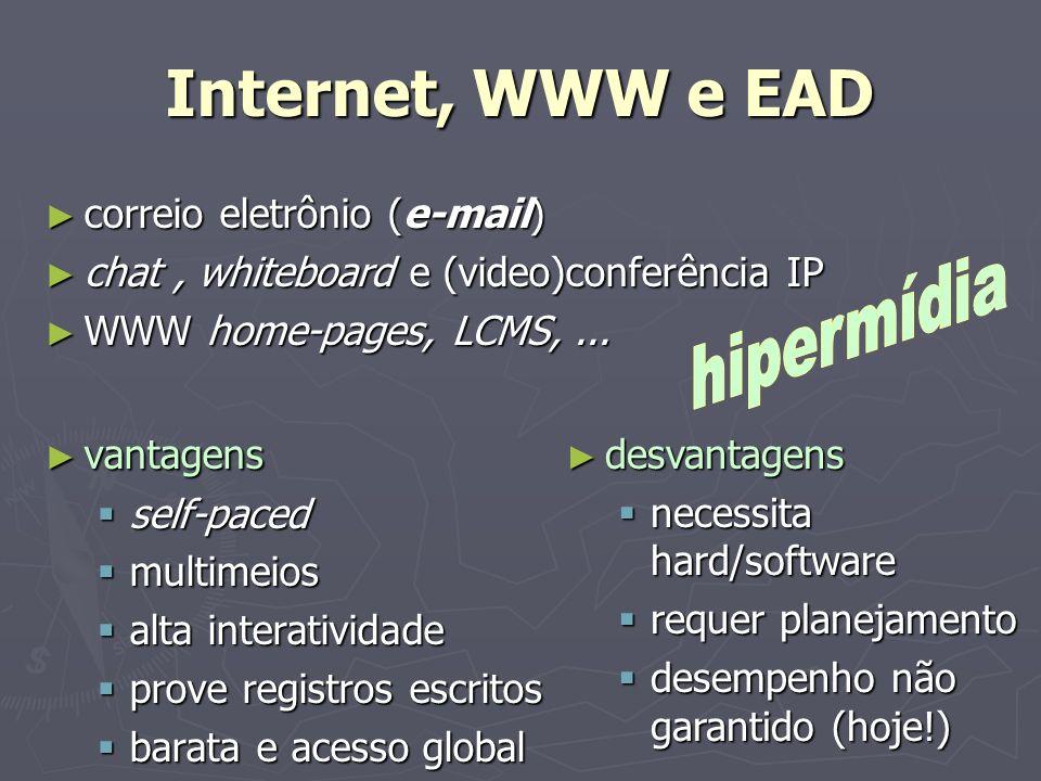 Internet, WWW e EAD hipermídia correio eletrônio (e-mail)