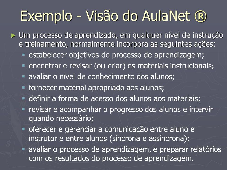 Exemplo - Visão do AulaNet ®