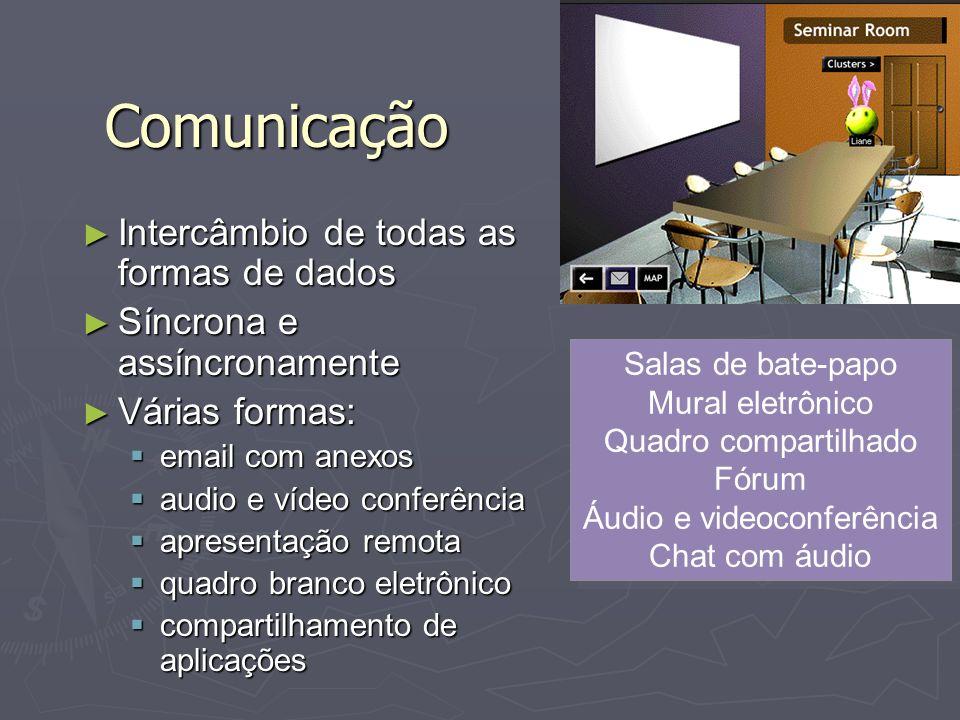 Áudio e videoconferência
