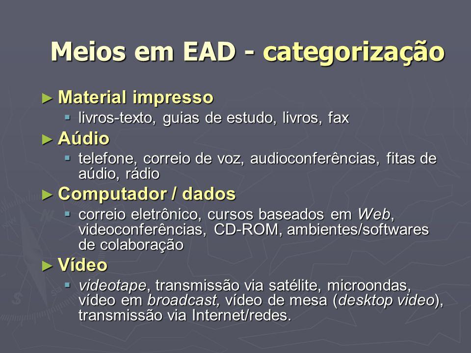 Meios em EAD - categorização