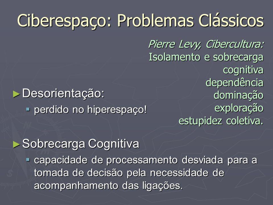 Ciberespaço: Problemas Clássicos