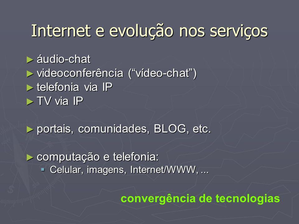 Internet e evolução nos serviços