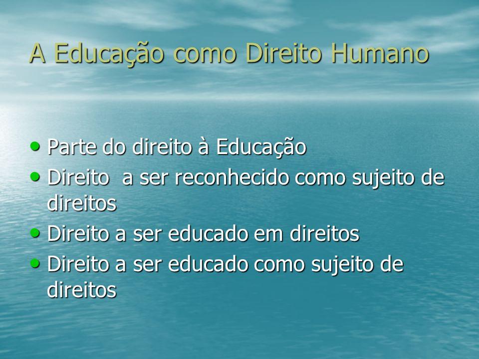 A Educação como Direito Humano