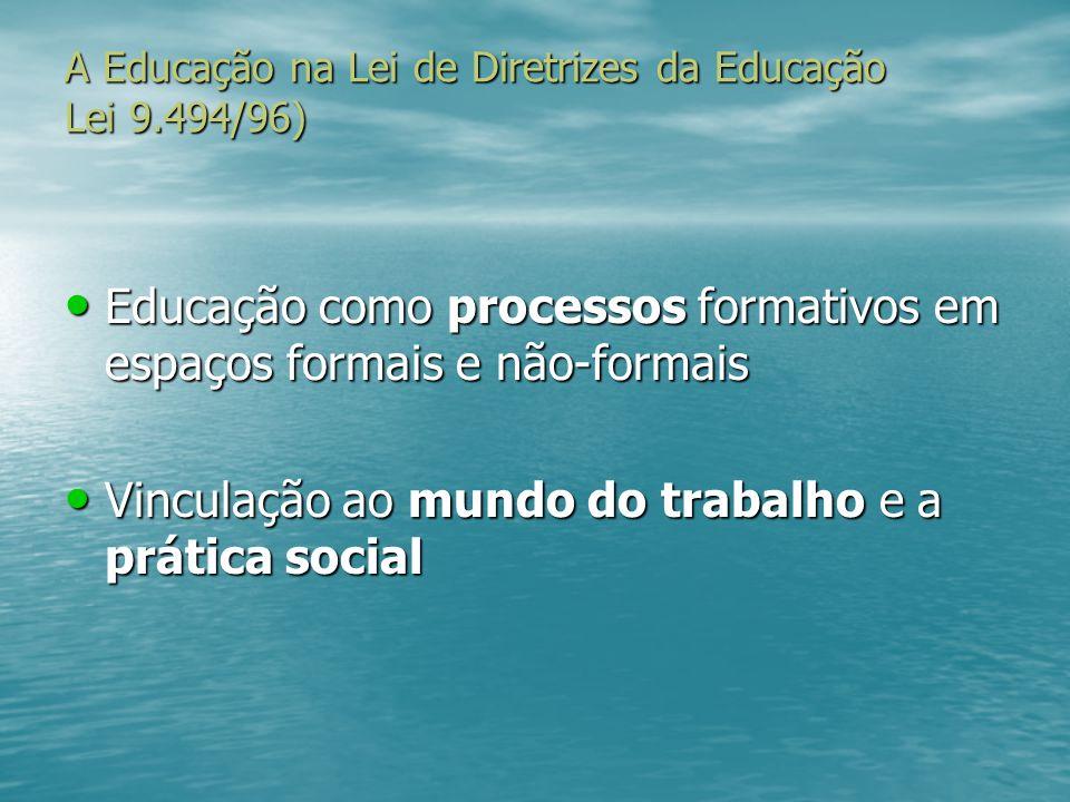 A Educação na Lei de Diretrizes da Educação Lei 9.494/96)