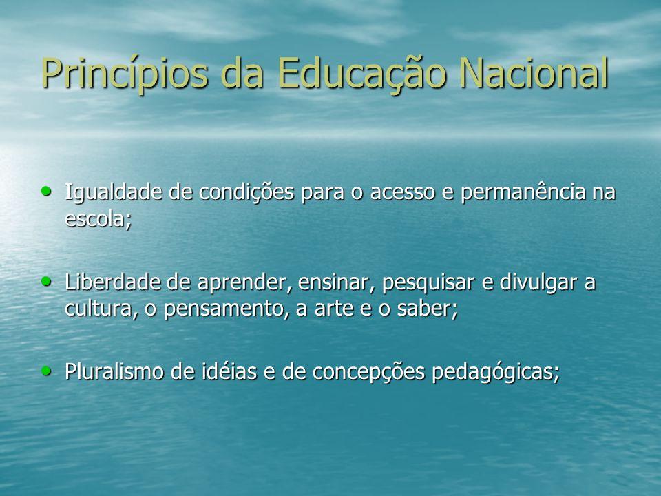 Princípios da Educação Nacional