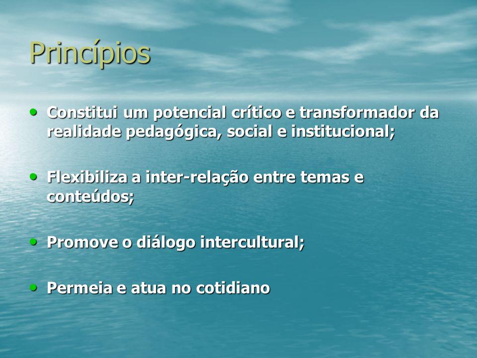Princípios Constitui um potencial crítico e transformador da realidade pedagógica, social e institucional;