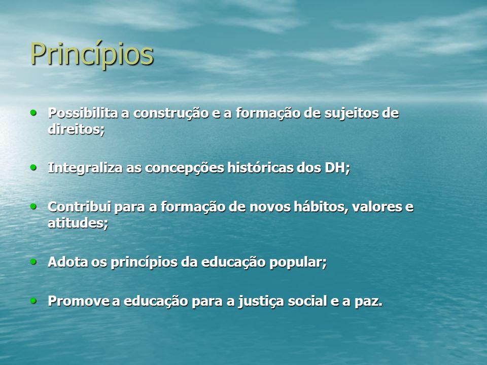 Princípios Possibilita a construção e a formação de sujeitos de direitos; Integraliza as concepções históricas dos DH;