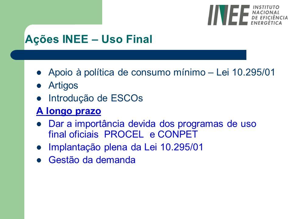 Ações INEE – Uso Final Apoio à política de consumo mínimo – Lei 10.295/01. Artigos. Introdução de ESCOs.