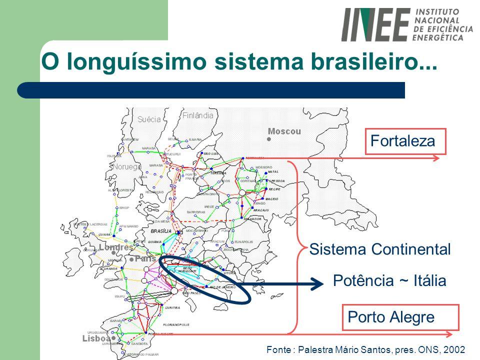 O longuíssimo sistema brasileiro...