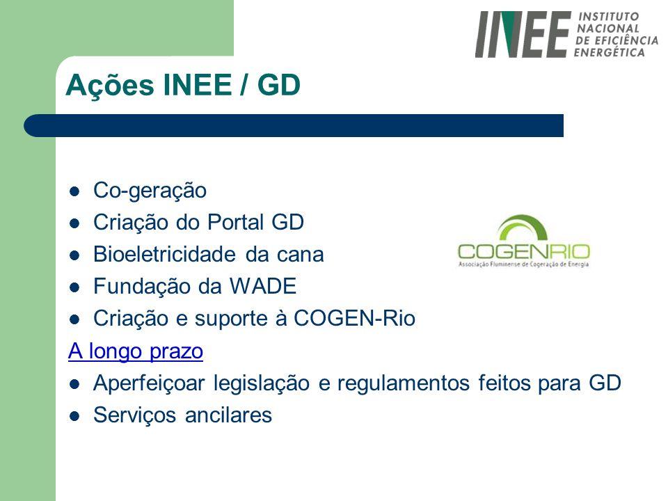 Ações INEE / GD Co-geração Criação do Portal GD