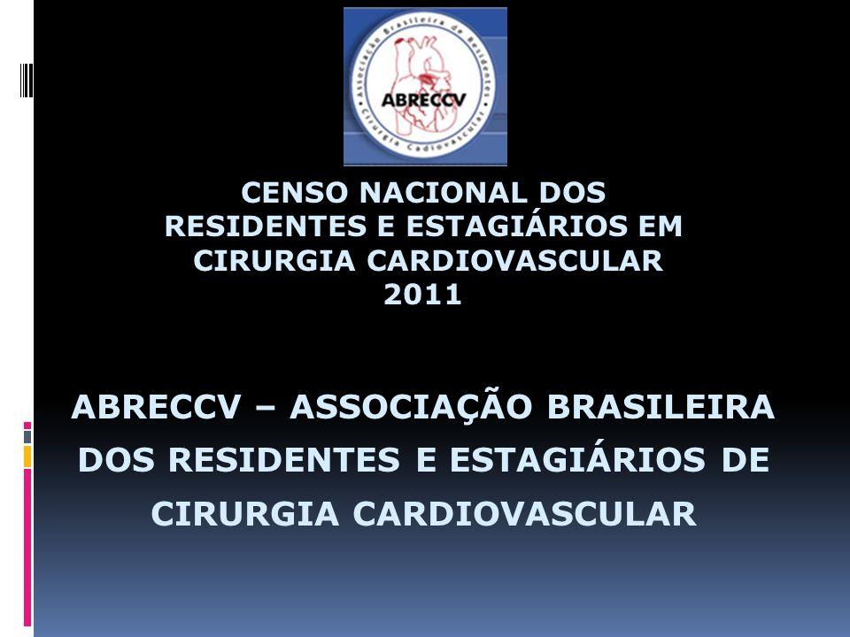 RESIDENTES E ESTAGIÁRIOS EM CIRURGIA CARDIOVASCULAR