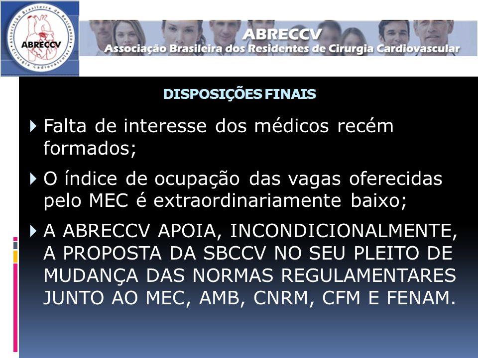 Falta de interesse dos médicos recém formados;