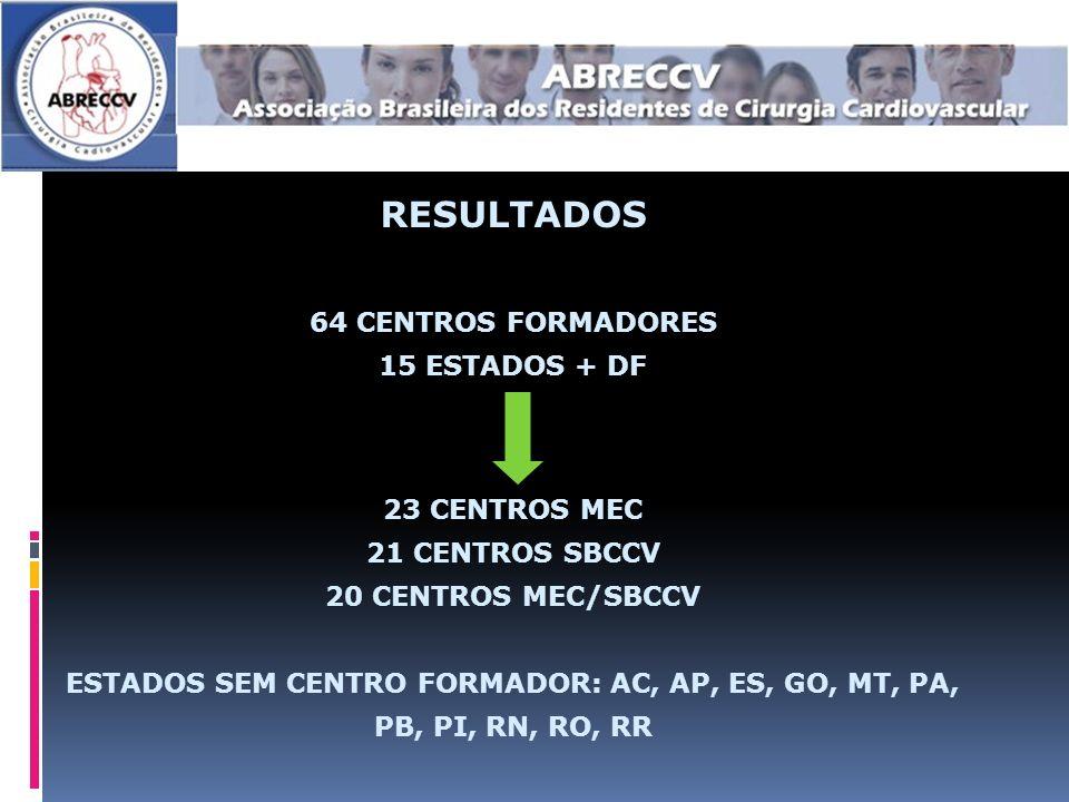 RESULTADOS 64 CENTROS FORMADORES 15 ESTADOS + DF 23 CENTROS MEC