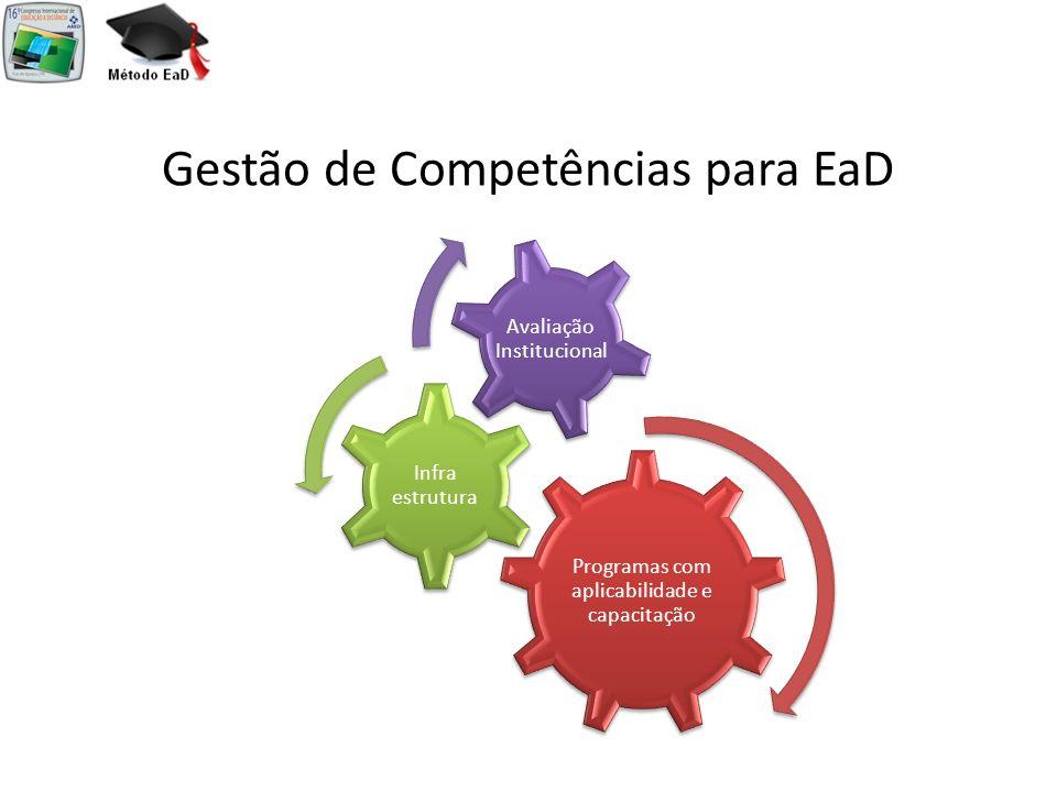Gestão de Competências para EaD