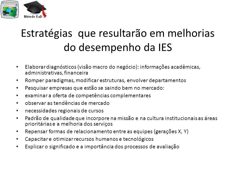 Estratégias que resultarão em melhorias do desempenho da IES
