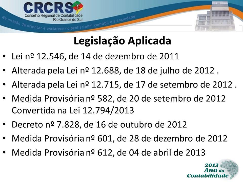 Legislação Aplicada Lei nº 12.546, de 14 de dezembro de 2011