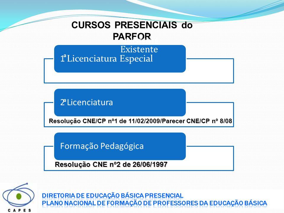CURSOS PRESENCIAIS do PARFOR