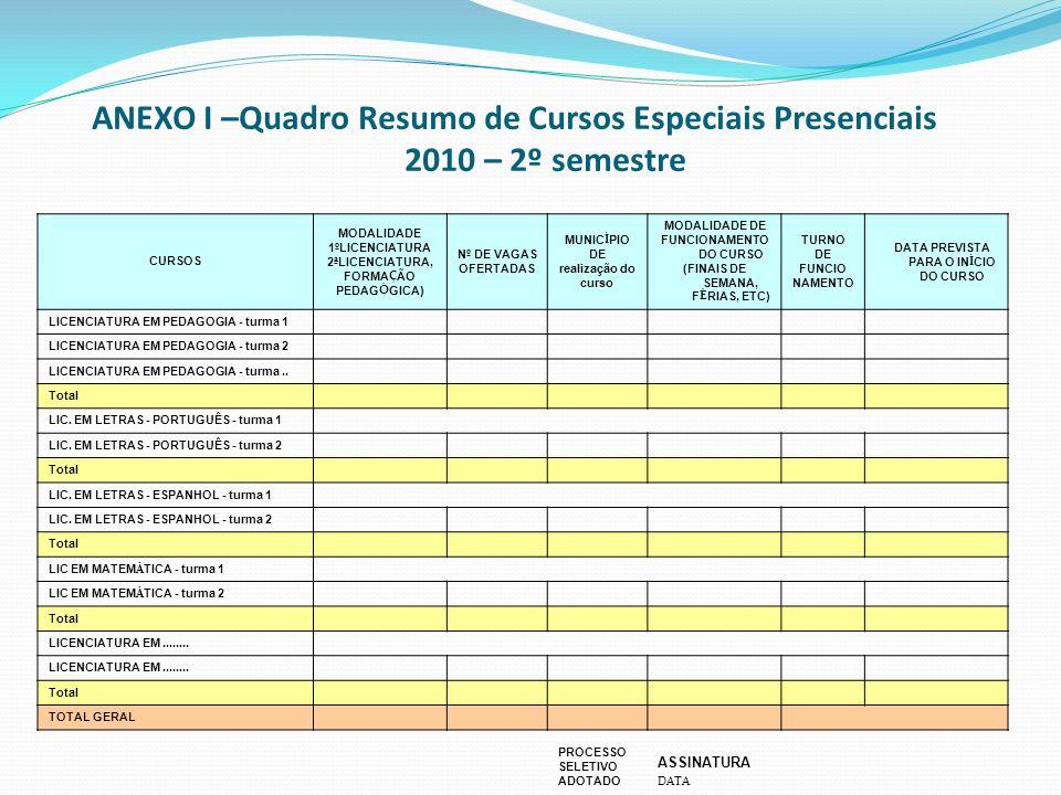 ANEXO I –Quadro Resumo de Cursos Especiais Presenciais 2010 – 2º semestre