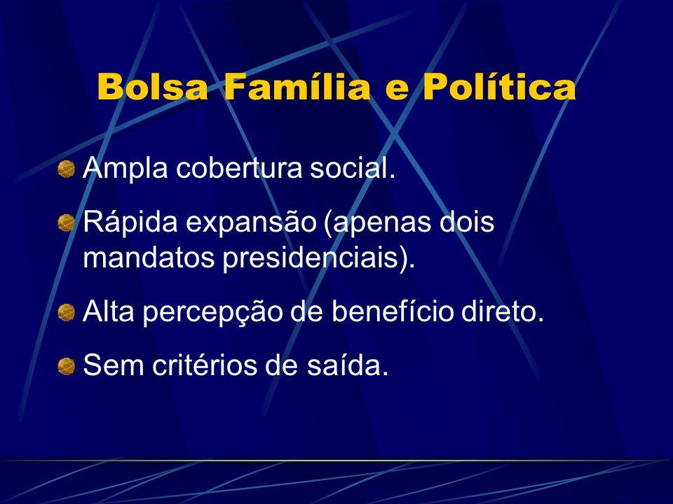 Bolsa Família e Política