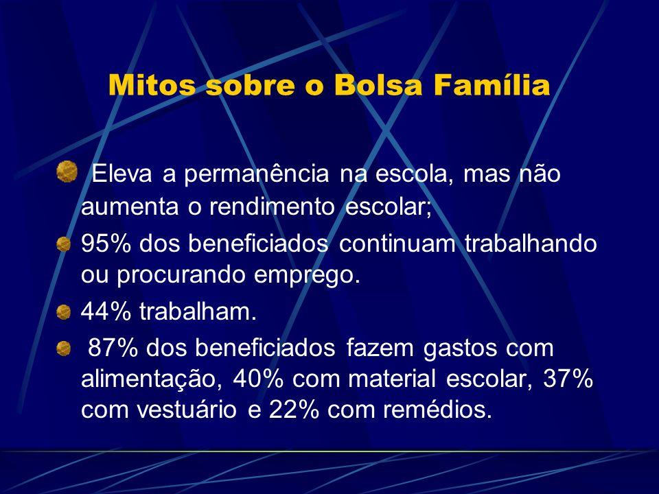 Mitos sobre o Bolsa Família