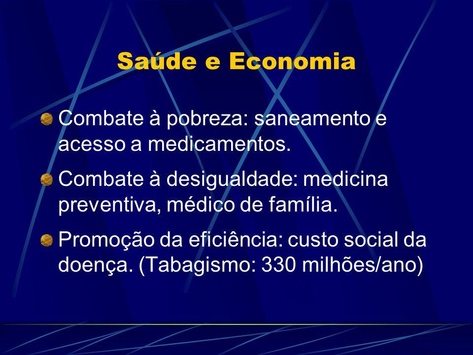 Saúde e Economia Combate à pobreza: saneamento e acesso a medicamentos. Combate à desigualdade: medicina preventiva, médico de família.