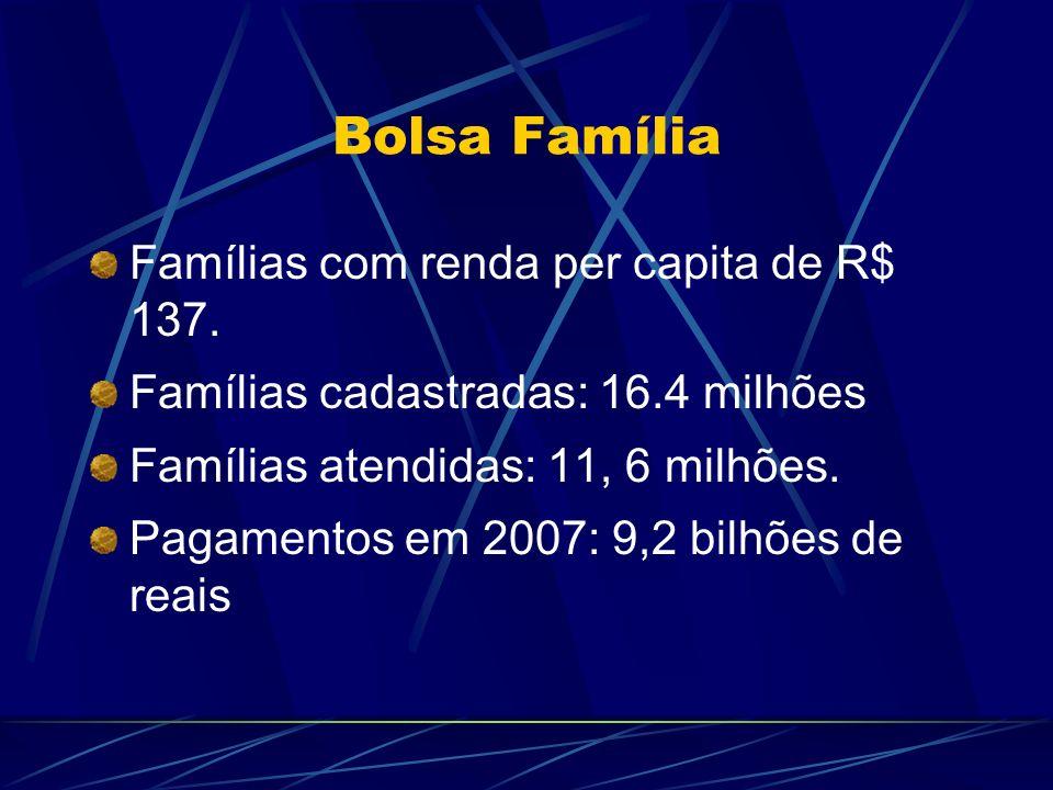 Bolsa Família Famílias com renda per capita de R$ 137.