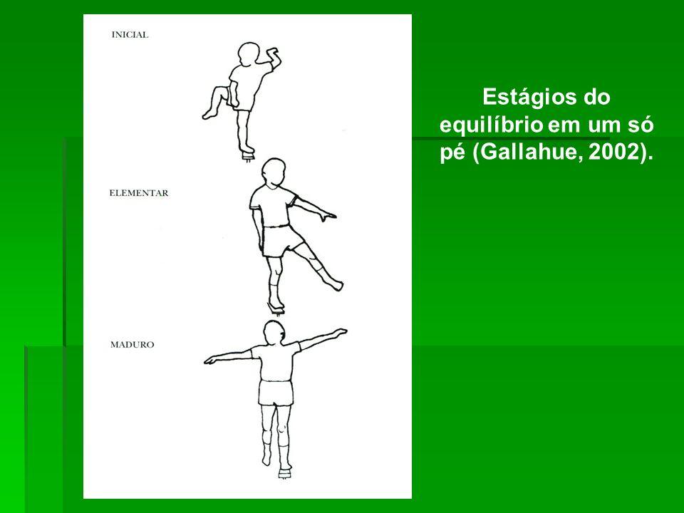 Estágios do equilíbrio em um só pé (Gallahue, 2002).