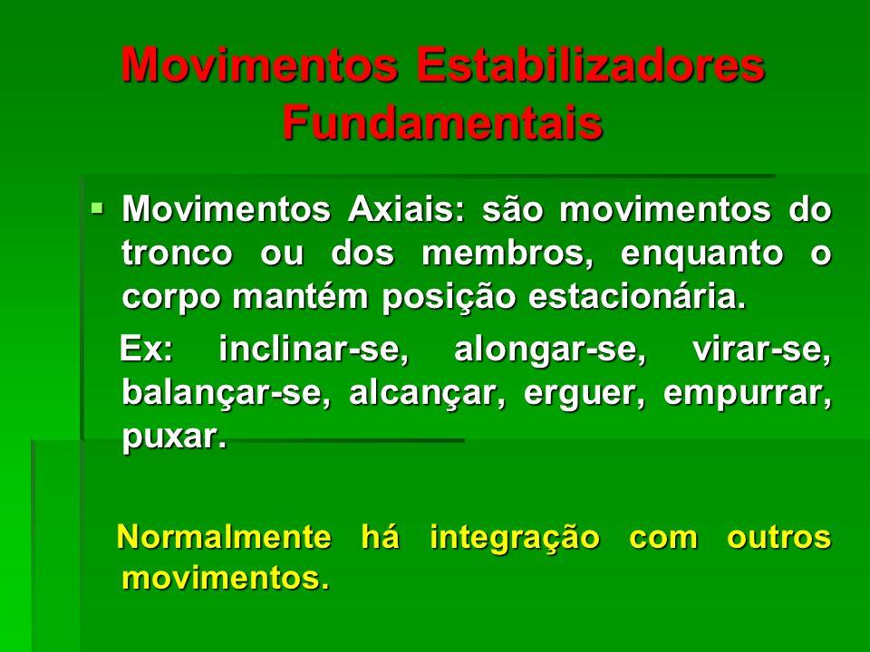 Movimentos Estabilizadores Fundamentais