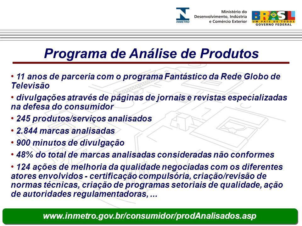 Programa de Análise de Produtos