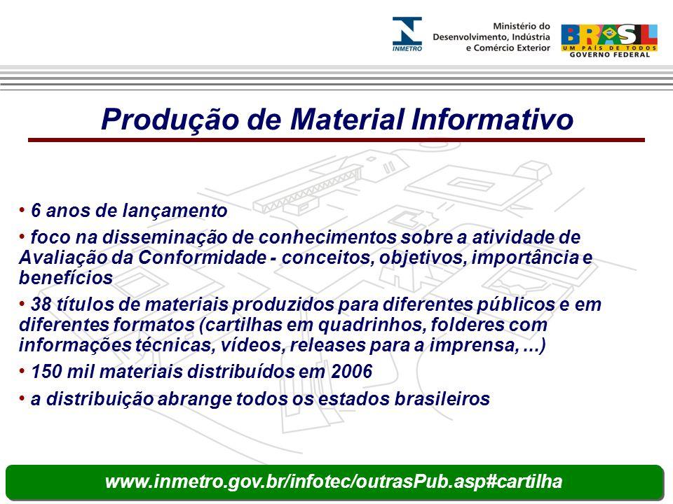 Produção de Material Informativo