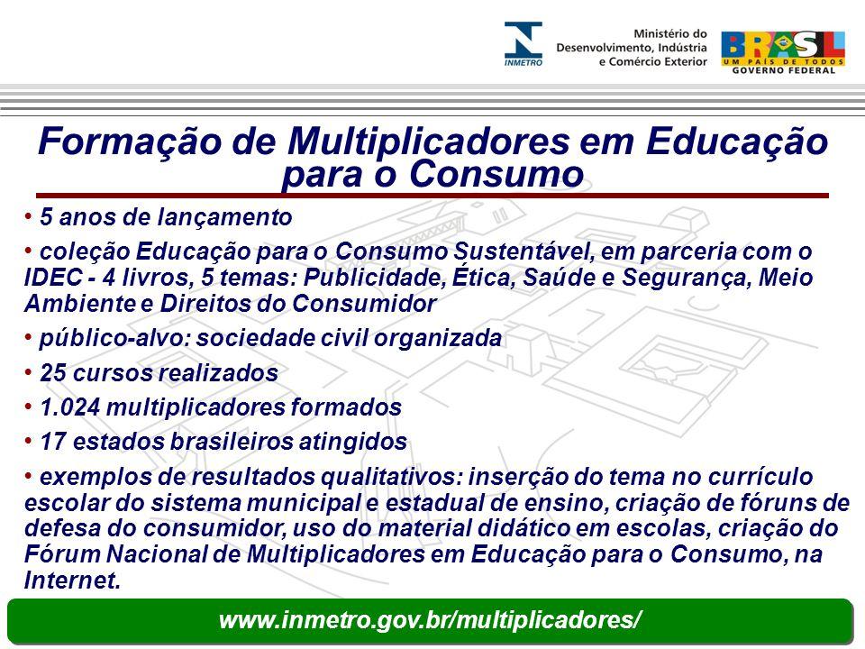 Formação de Multiplicadores em Educação para o Consumo