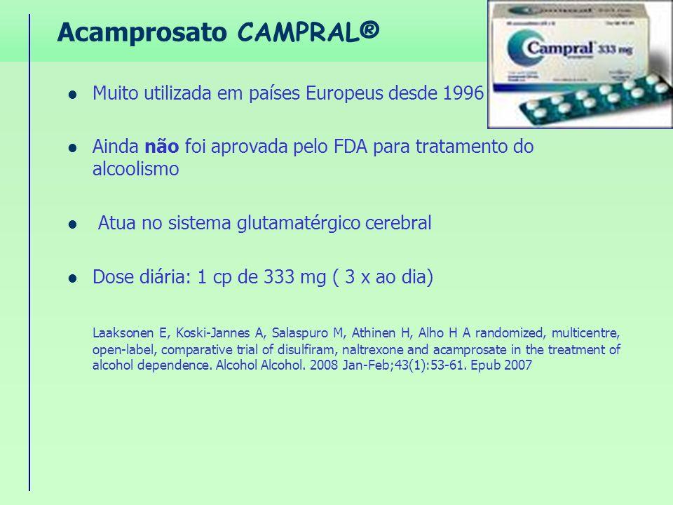 Acamprosato CAMPRAL® Muito utilizada em países Europeus desde 1996