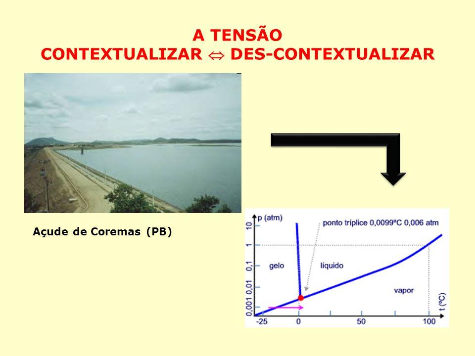 A TENSÃO CONTEXTUALIZAR  DES-CONTEXTUALIZAR